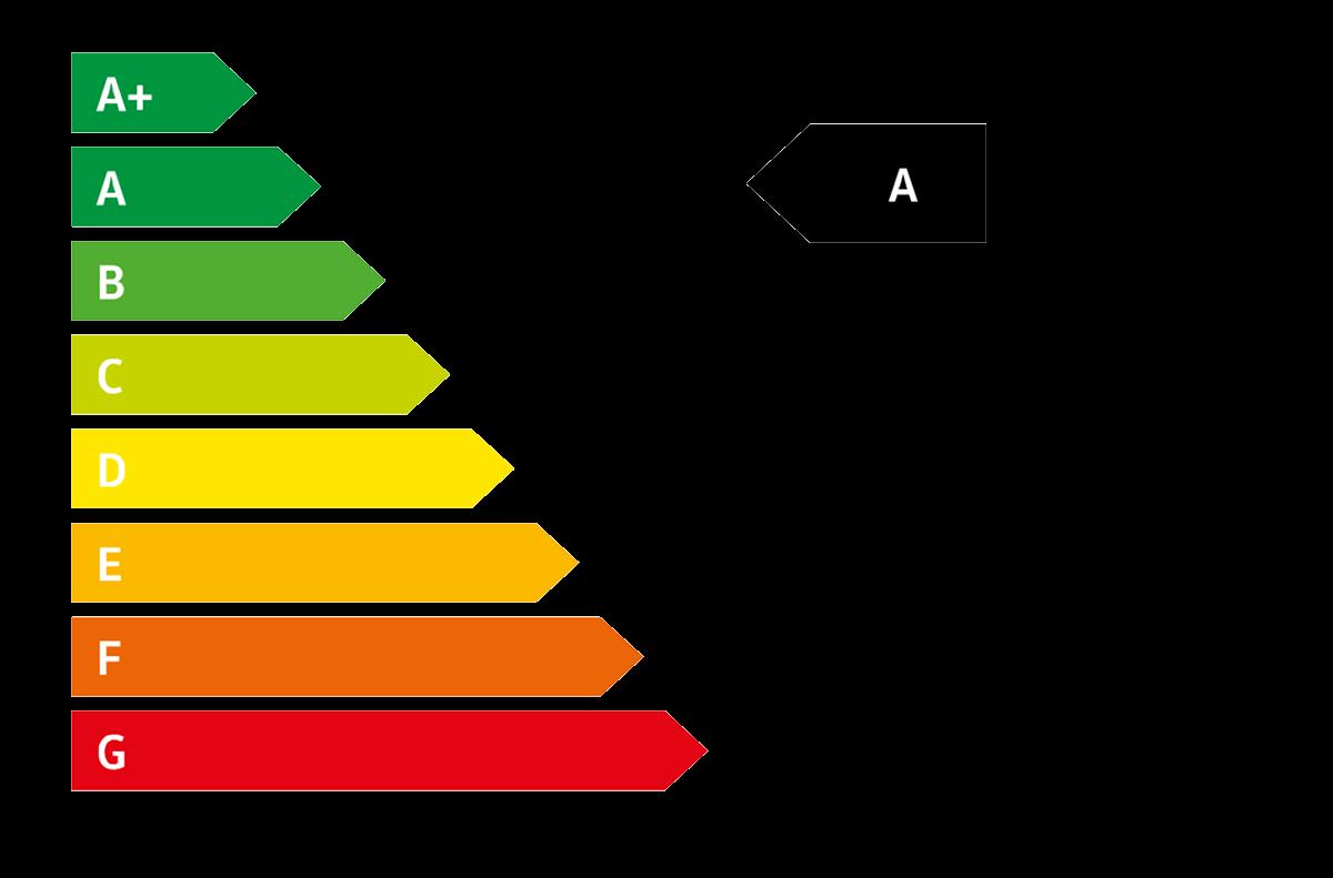 AVP Autoland CO2-Effizient