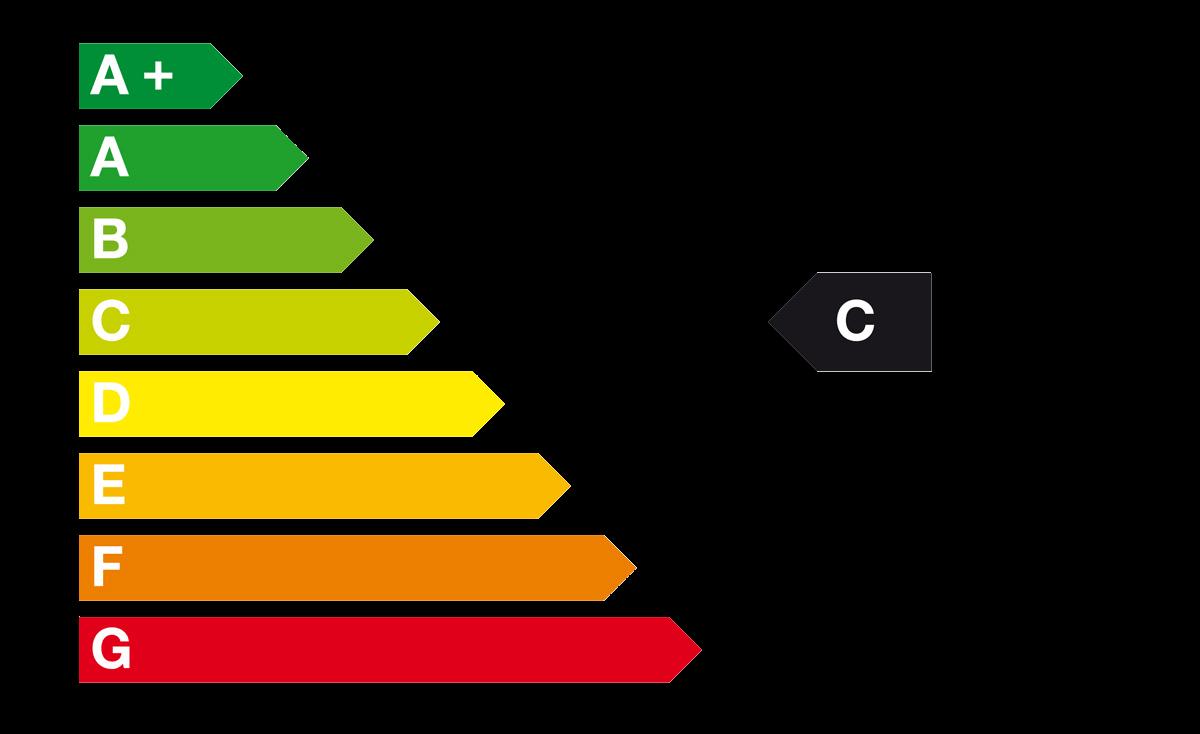 AVP Autoland CO2-Effizienzklasse