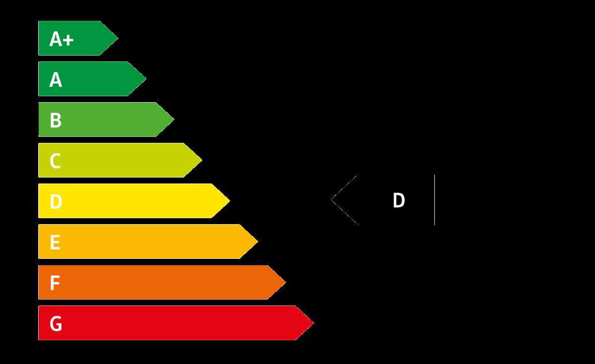 AVP Autoland CO2_Emissionen